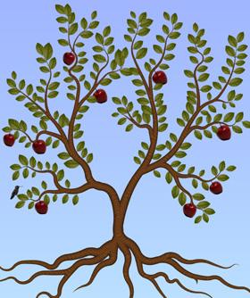 Animated family tree - photo#11